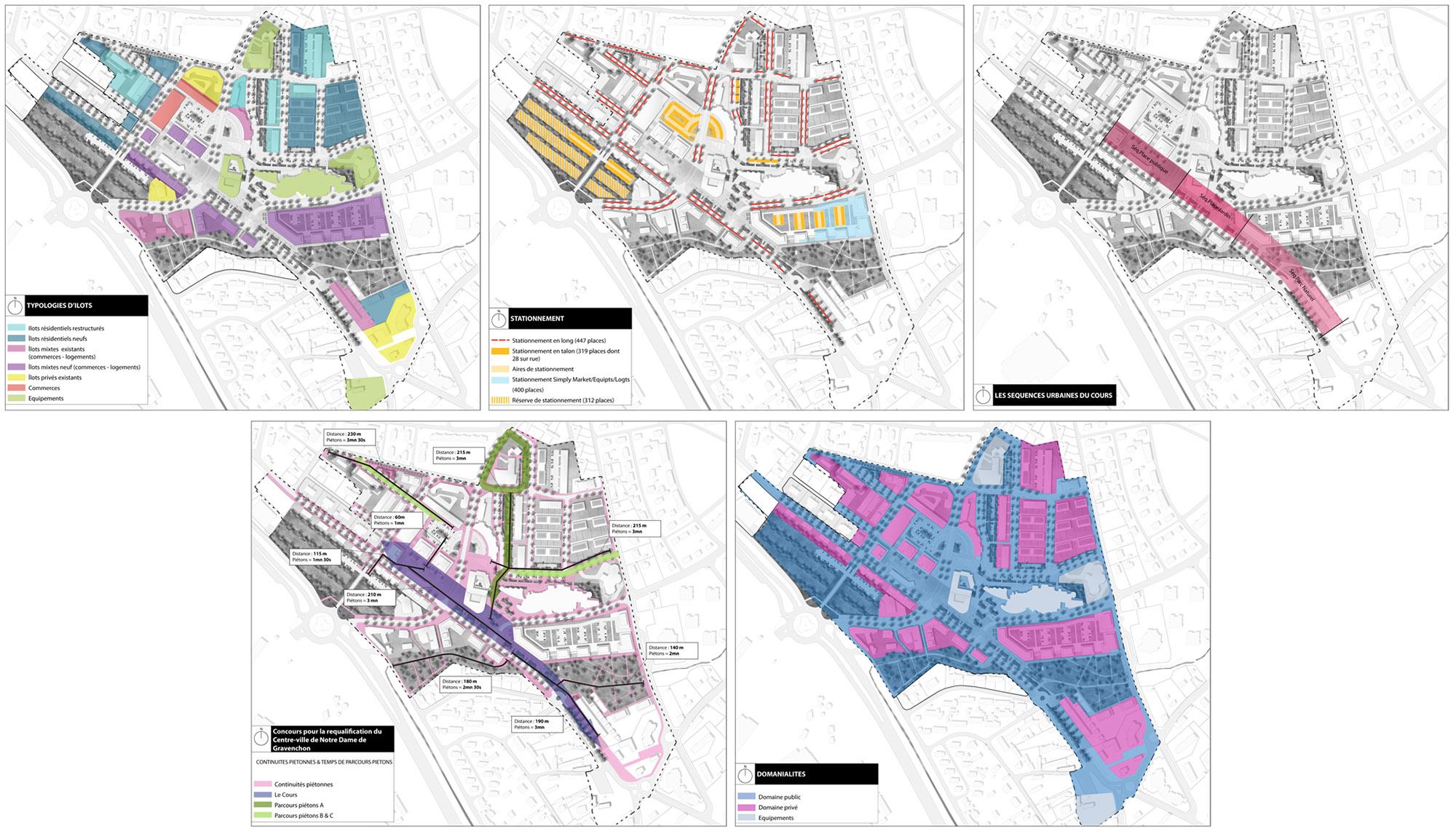 Plans de fonctionnement sur le centre ville requalifié