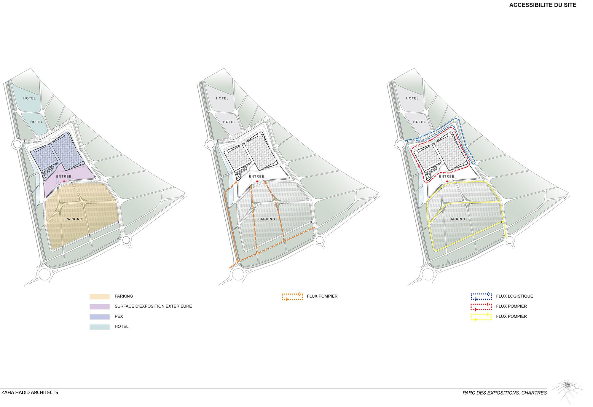 Perspective aérienne du parc des expositions de Chartres. Image de concours