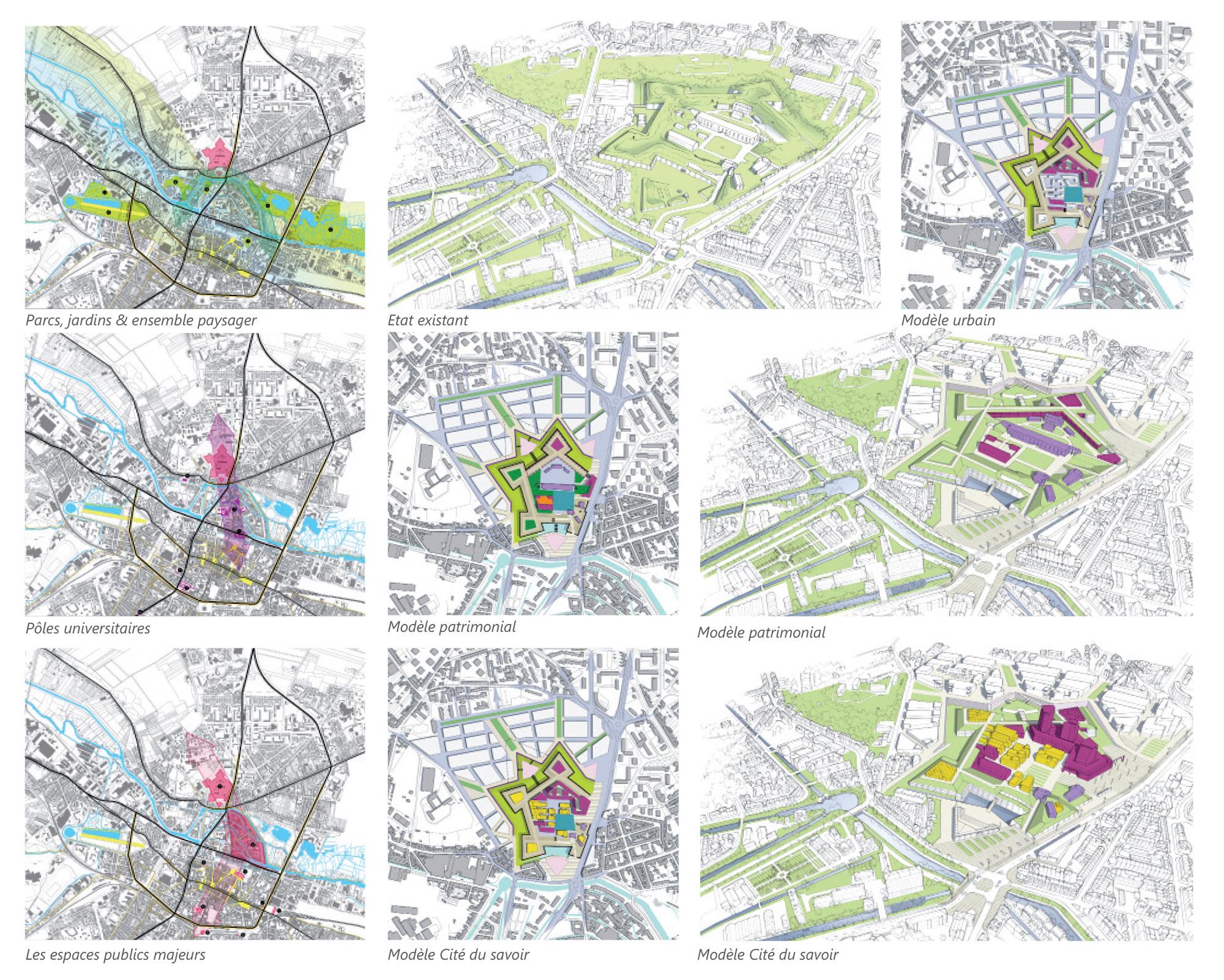 Analyse urbaine, état existant et les modèles de développement patrimoniaux et Cité du Savoir