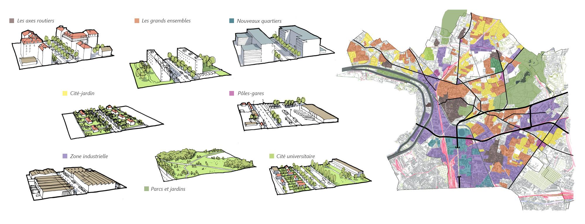 Différentes typologies du paysage urbain