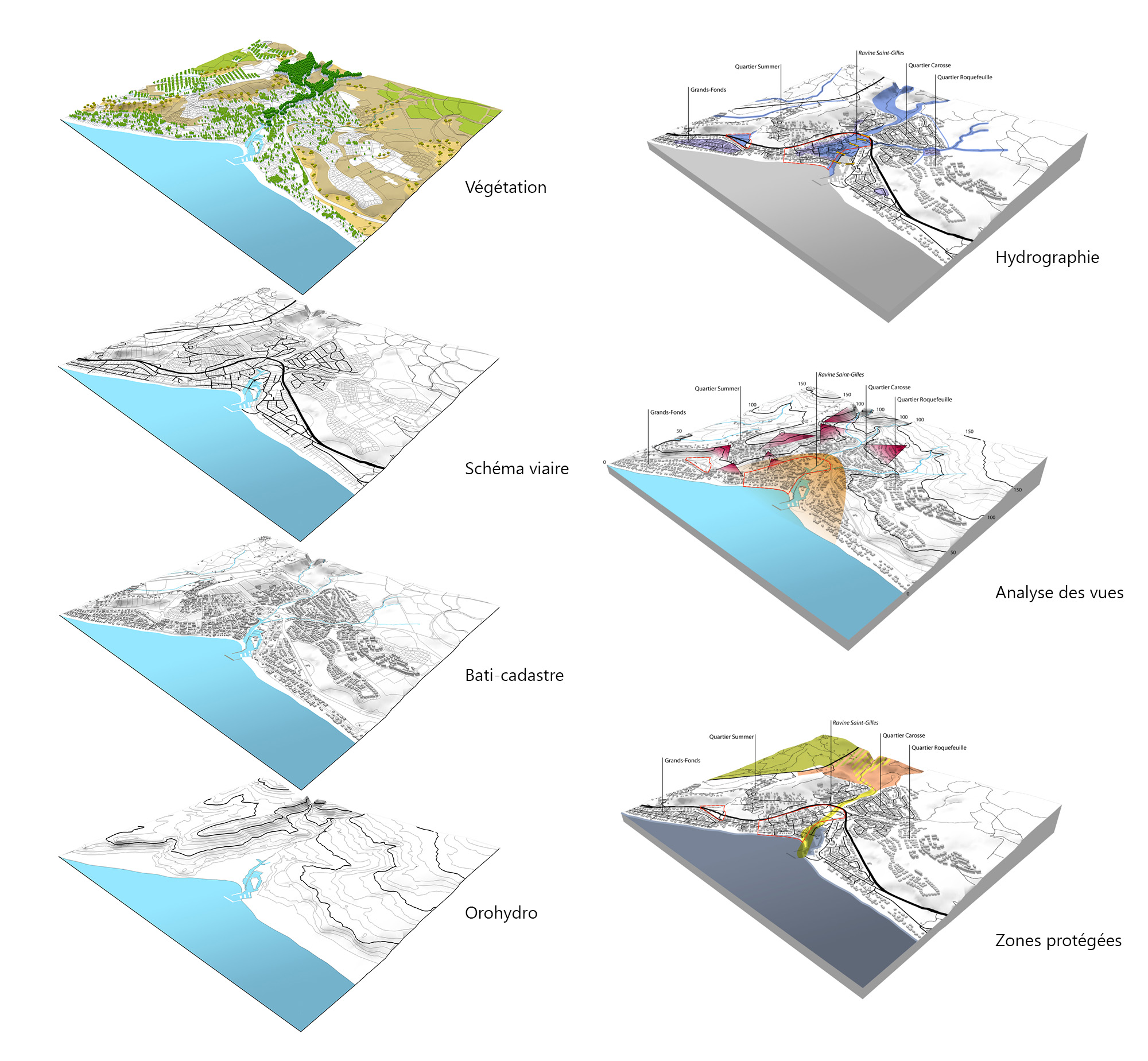 Analyse du grand paysage - Eclatés
